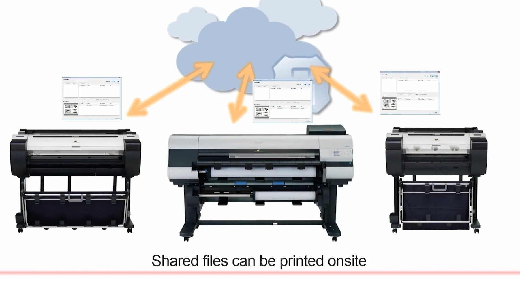 Direct Print and Share Features graphic