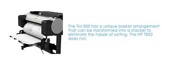 Canon imagePROGRAF TM-300-L36ei MFP is very fast