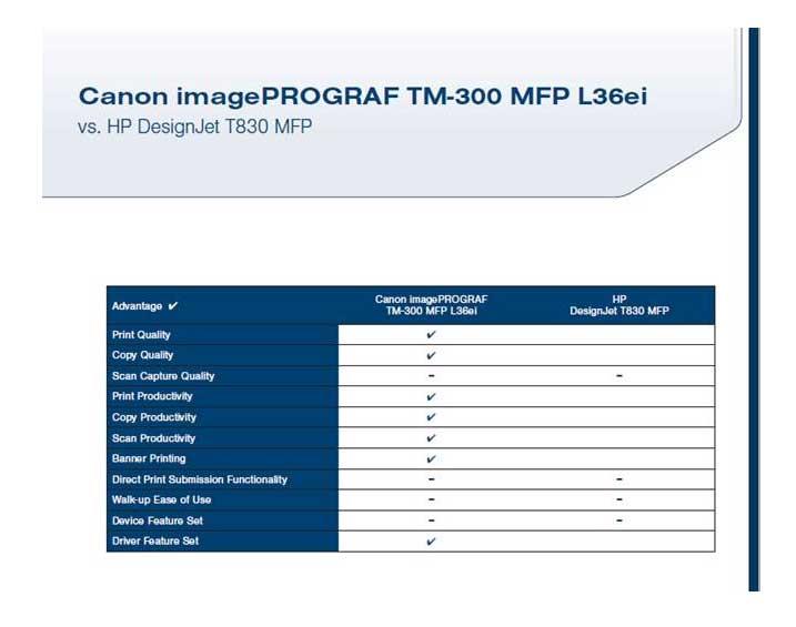 TM-300 L36ei MFP vs HP T830 MFP - The BLI report